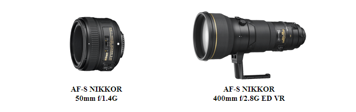 Nikon Nikkor 50mm 1.4G vs 400mm 2.8G