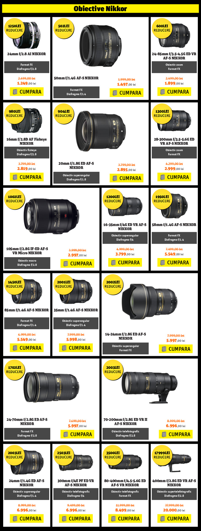 Obiective Nikon Black Friday PRO 2015 YellowStore
