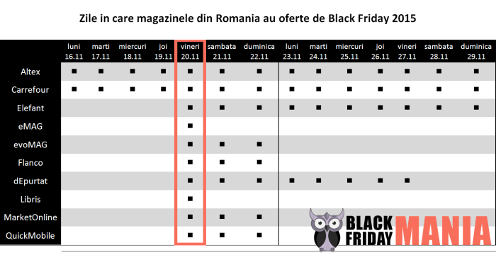 Calendar Black Friday Romania 2015