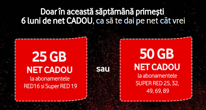 Net cadou Vodafone Black Friday 2015