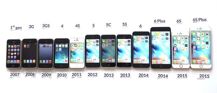 Toate modelele iPhone