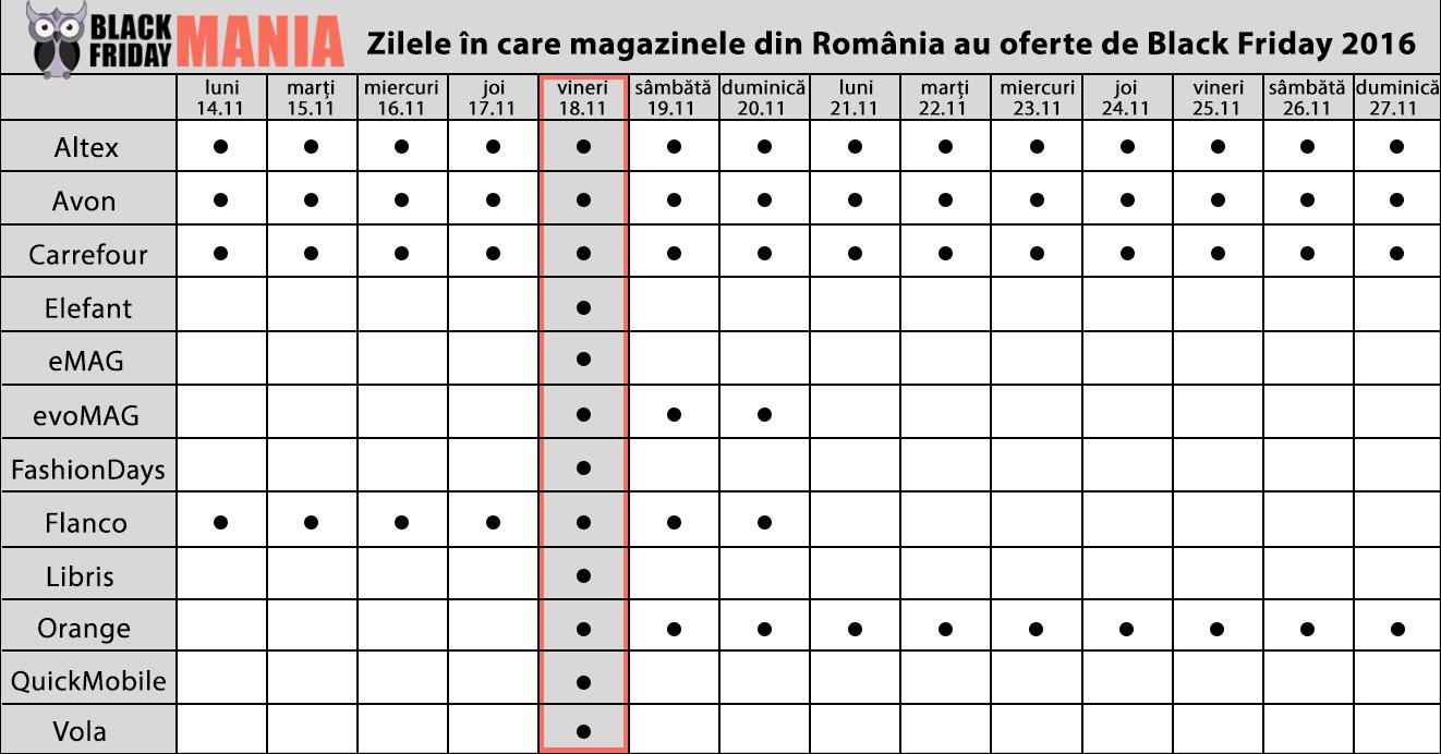 calendar black friday 2016 in romania black friday mania