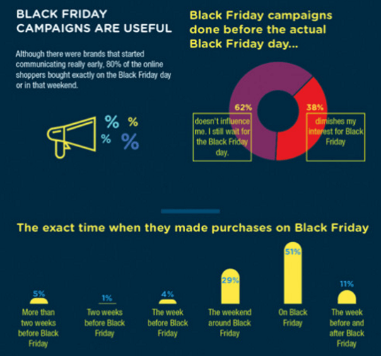 campaniile de black friday 2016
