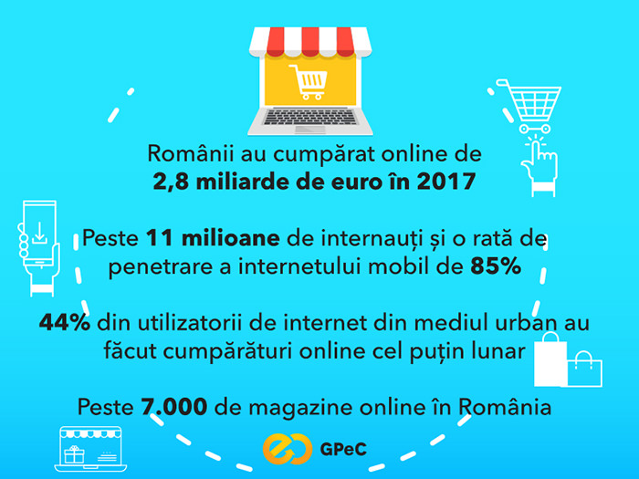 Raport GPeC cumparaturi online 2017