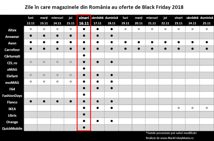 Calendar Black Friday 2018 Romania