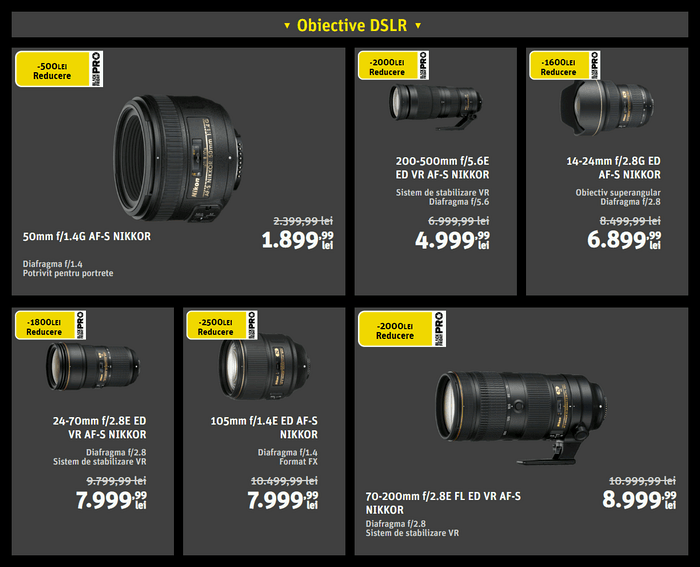 Oferte obiective foto DSLR Nikon de Black Friday PRO 2019 la YellowStore