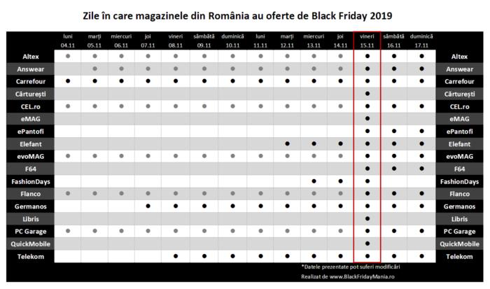 calendar Black Friday 2019 România