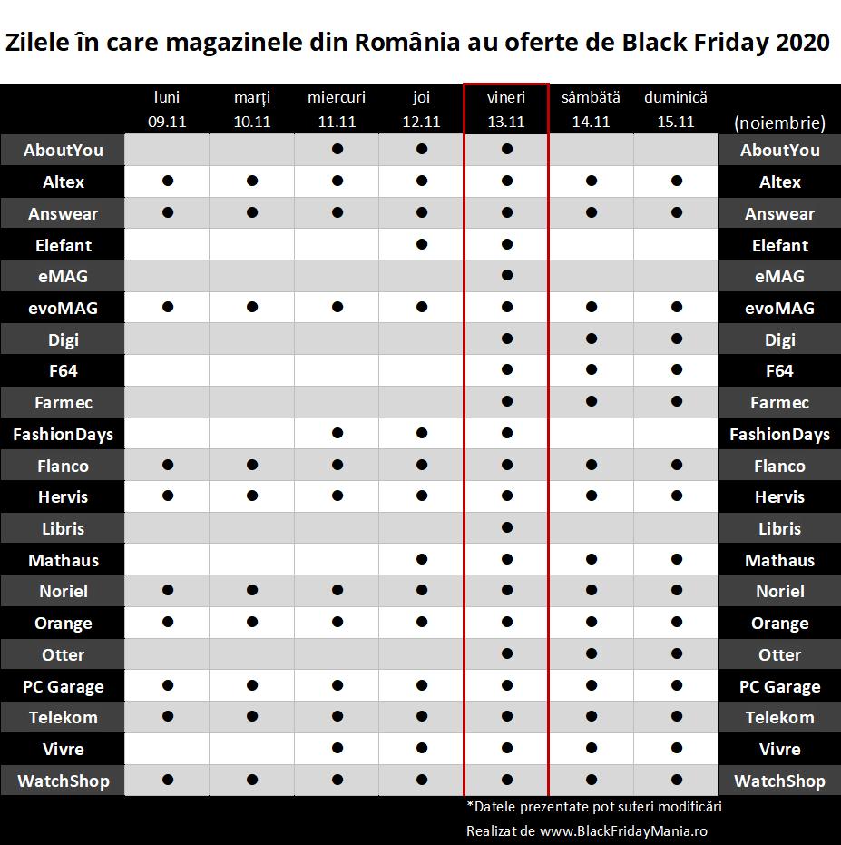 calendar Black Friday 2020 actualizat